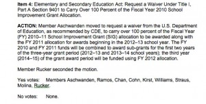 Minutes of State Board meeting vote on requesting a SIG waiver.  Click to enlarge.