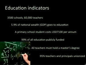 Facts on Finnish education.  (Source:  Pasi Sahlberg). Click to enlarge.