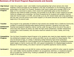 This explains who is eligible for the various Cal Grants. Source: Legislative Analyst's Office Analysis of the Govenor's Higher Ed Proposal. (Click to enlarge)