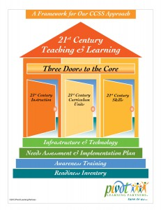 """Three Doors to the Common Core"" approach allows districts to choose a door (focus) - Curriculum or Instruction or 21st Century Skills, that is the best match for their specific needs. Each door leads to the same destination: a new vision and implementation of 21st Century Teaching and Learning in every classroom."